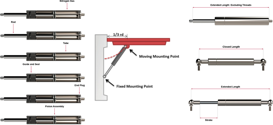 Gas strut reference guide